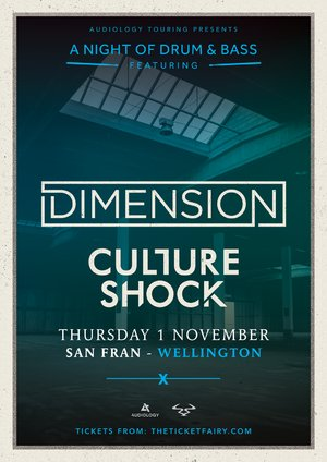 A Night of Drum & Bass ft. Dimension, Culture Shock (WEL) photo